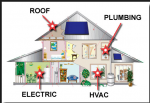 All Islands Inspections – Licensed Home Inspections