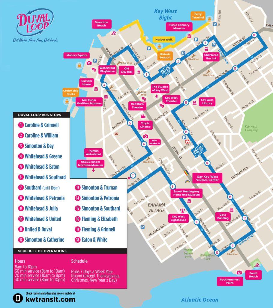 Duval Loop Bus Route